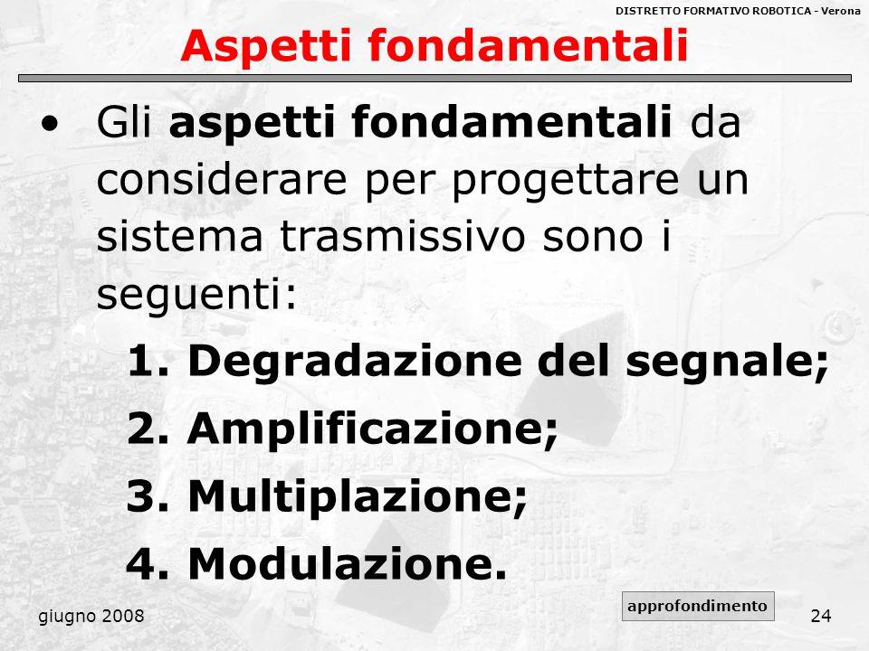Degradazione del segnale; Amplificazione; Multiplazione; Modulazione.