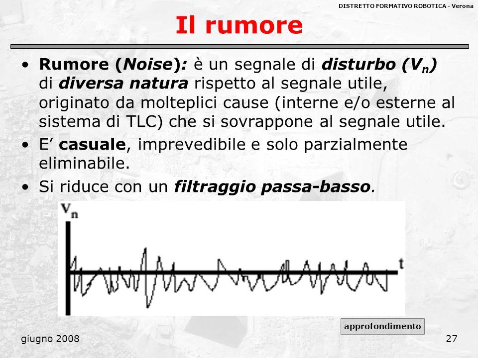 Il rumore