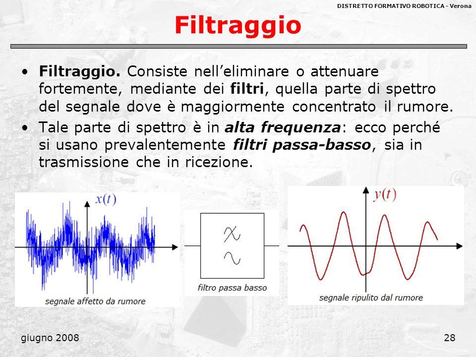 Filtraggio