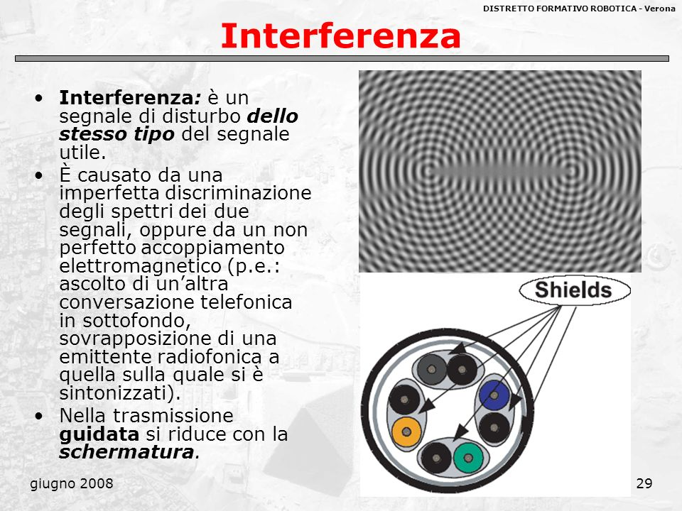 Interferenza Interferenza: è un segnale di disturbo dello stesso tipo del segnale utile.