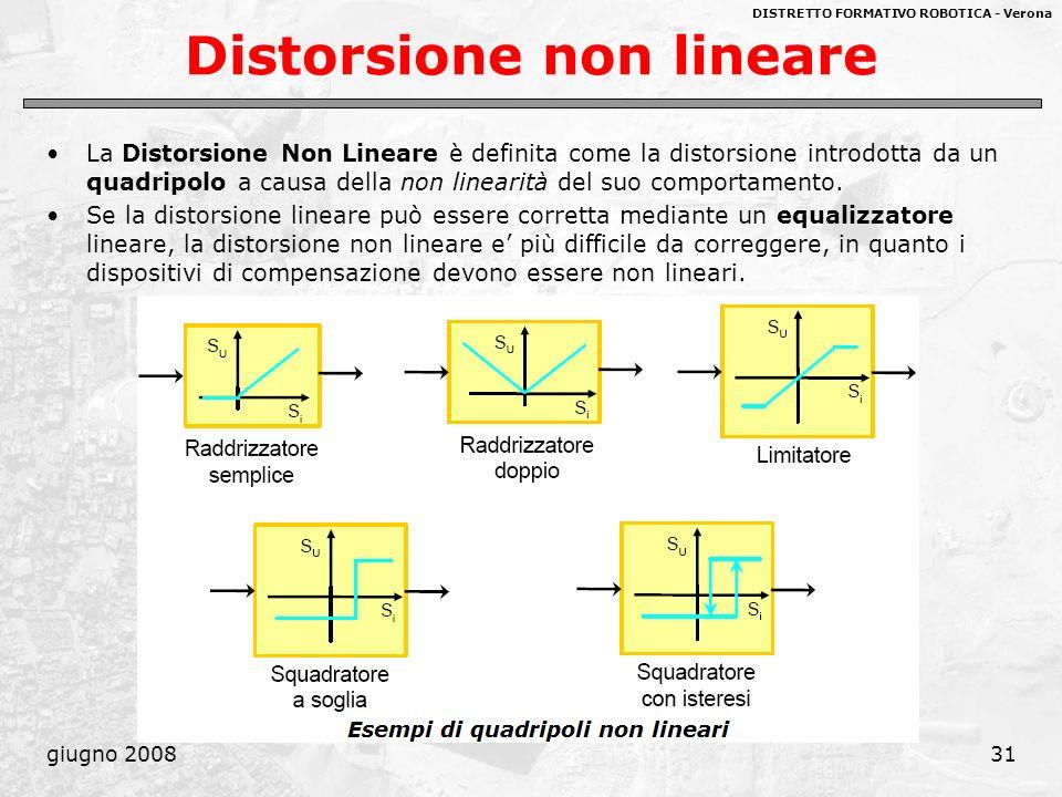 Distorsione non lineare