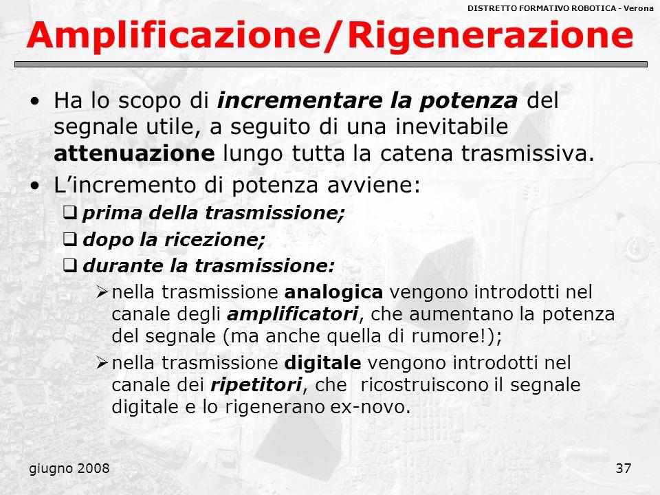 Amplificazione/Rigenerazione