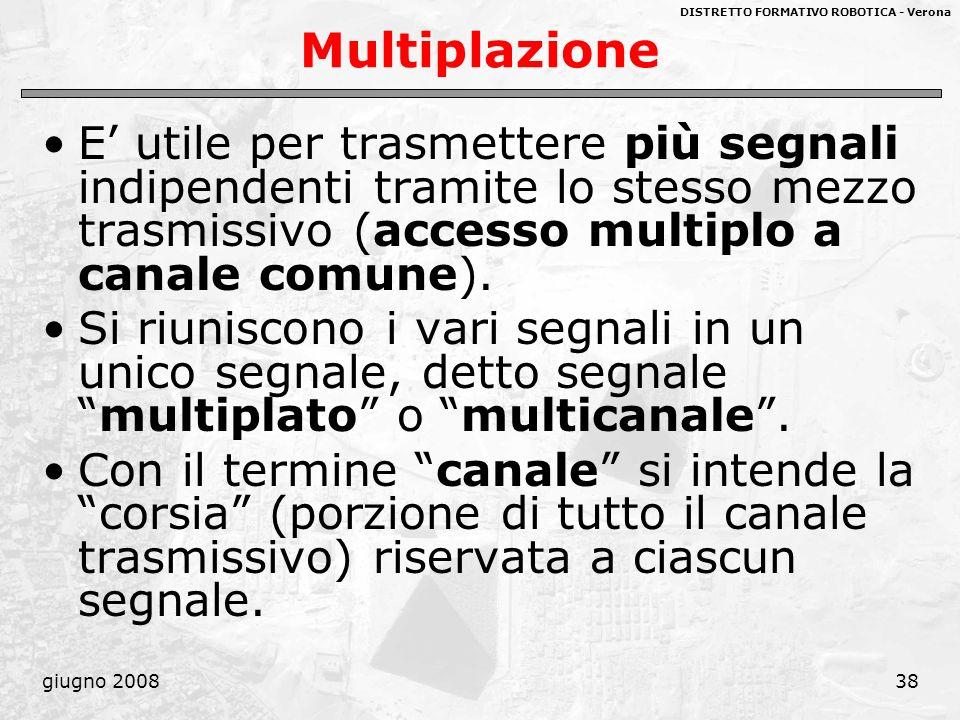Multiplazione E' utile per trasmettere più segnali indipendenti tramite lo stesso mezzo trasmissivo (accesso multiplo a canale comune).