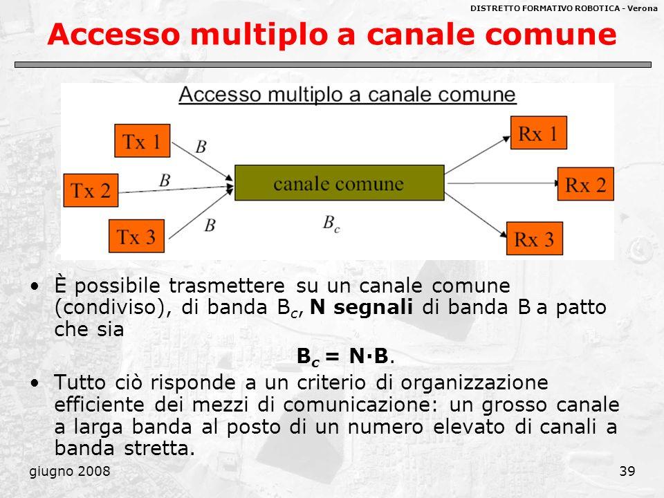 Accesso multiplo a canale comune