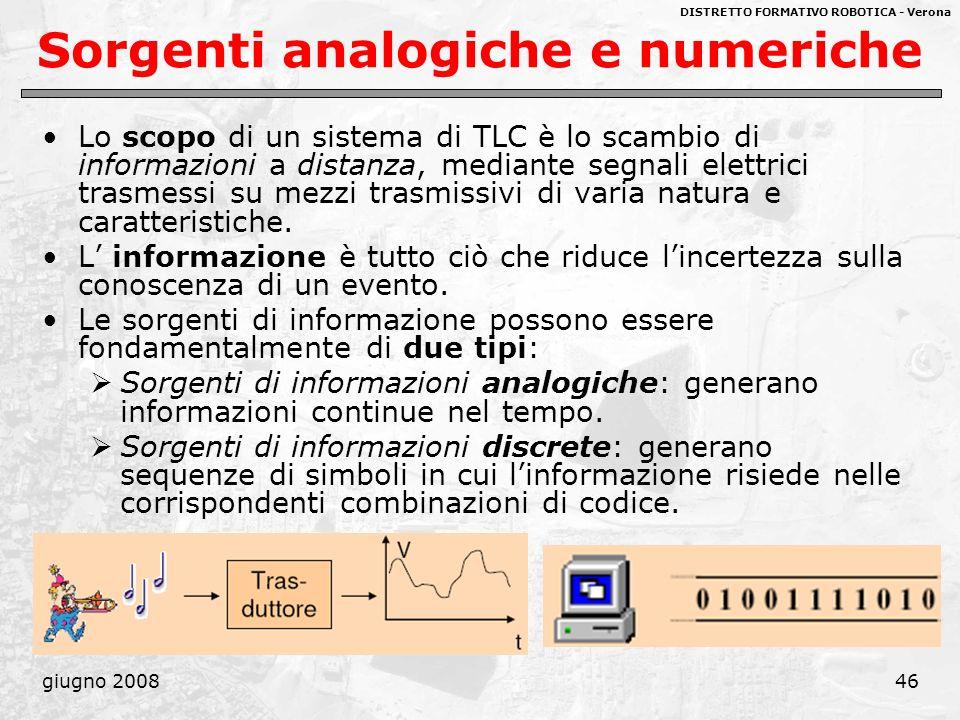 Sorgenti analogiche e numeriche