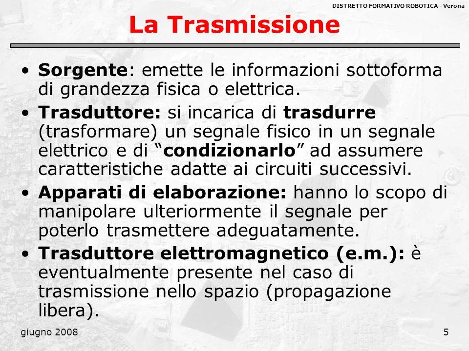 La Trasmissione Sorgente: emette le informazioni sottoforma di grandezza fisica o elettrica.
