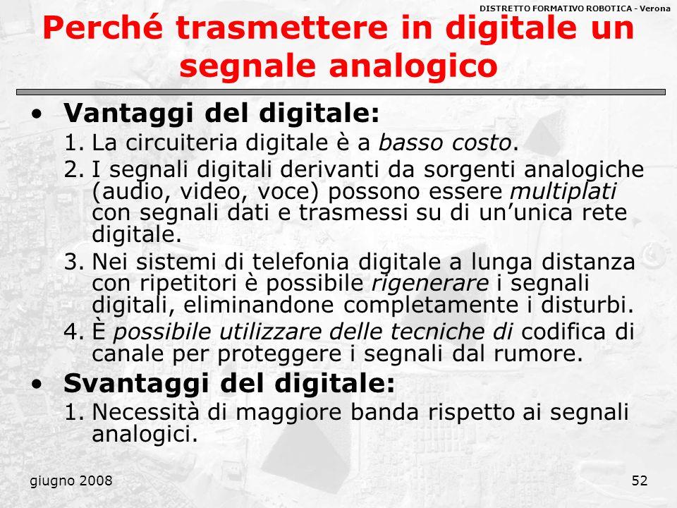 Perché trasmettere in digitale un segnale analogico