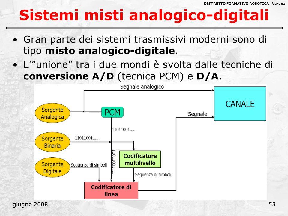 Sistemi misti analogico-digitali