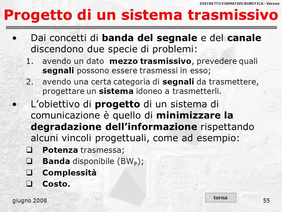 Progetto di un sistema trasmissivo