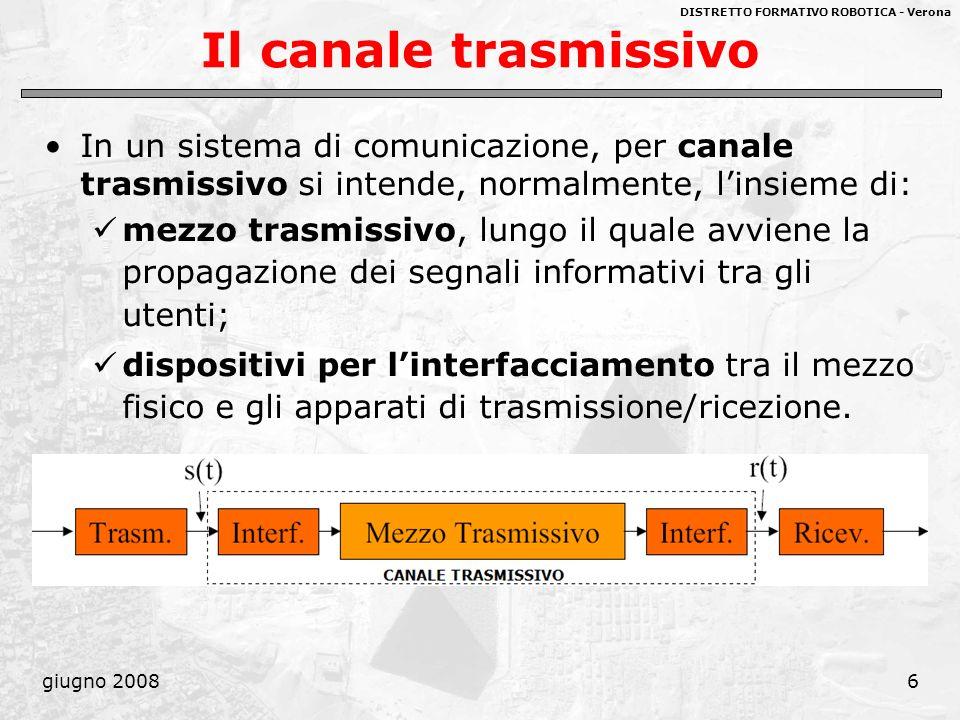 Il canale trasmissivo In un sistema di comunicazione, per canale trasmissivo si intende, normalmente, l'insieme di: