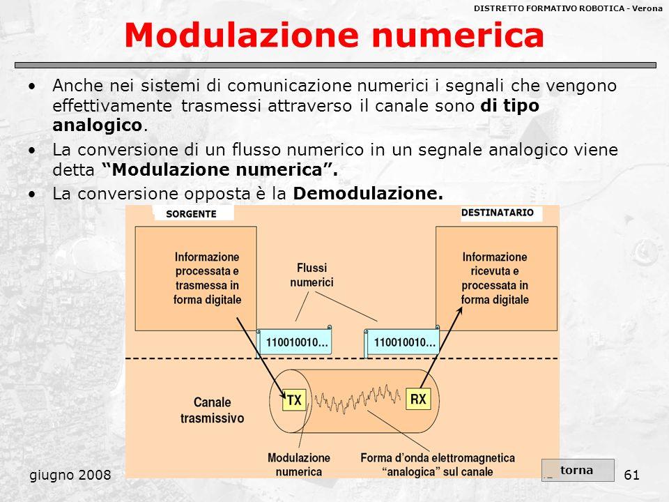 Modulazione numerica