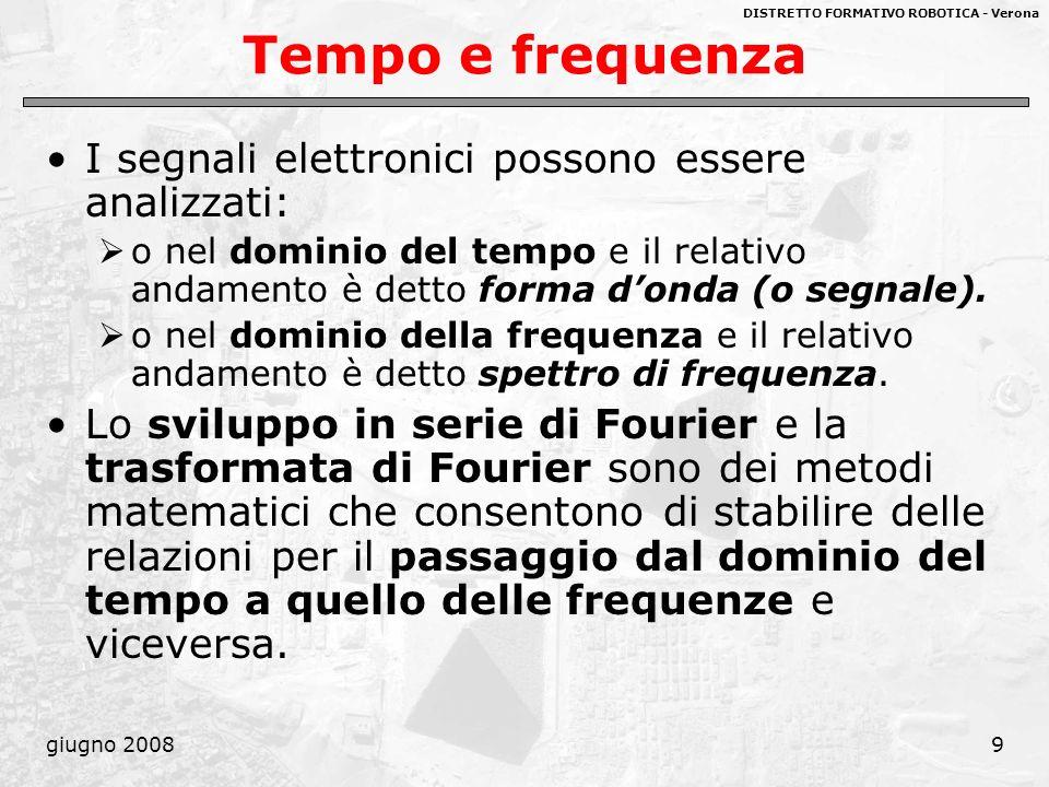 Tempo e frequenza I segnali elettronici possono essere analizzati: