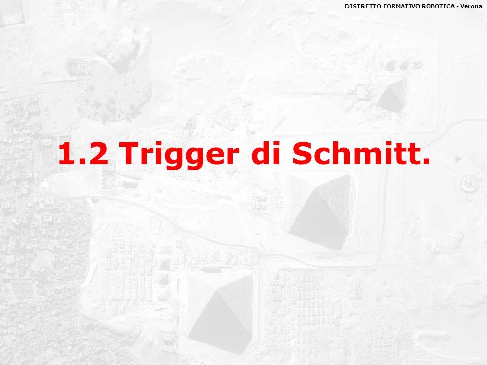 1.2 Trigger di Schmitt.