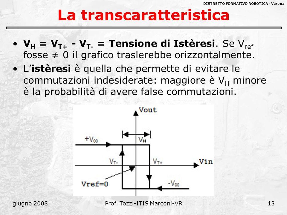 La transcaratteristica
