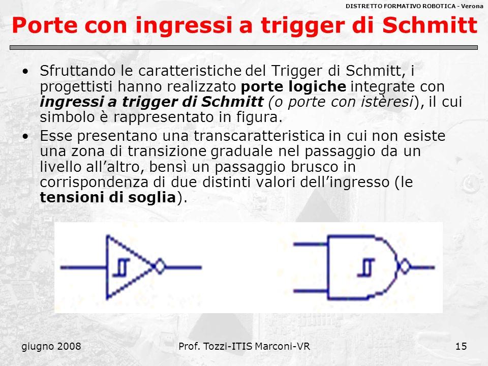 Porte con ingressi a trigger di Schmitt