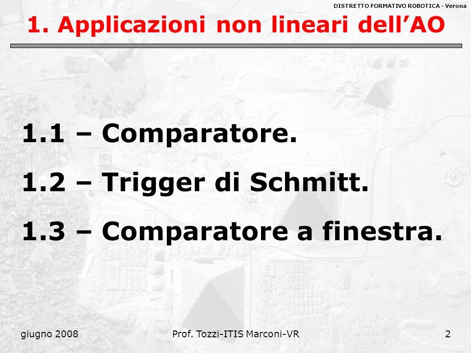 1. Applicazioni non lineari dell'AO