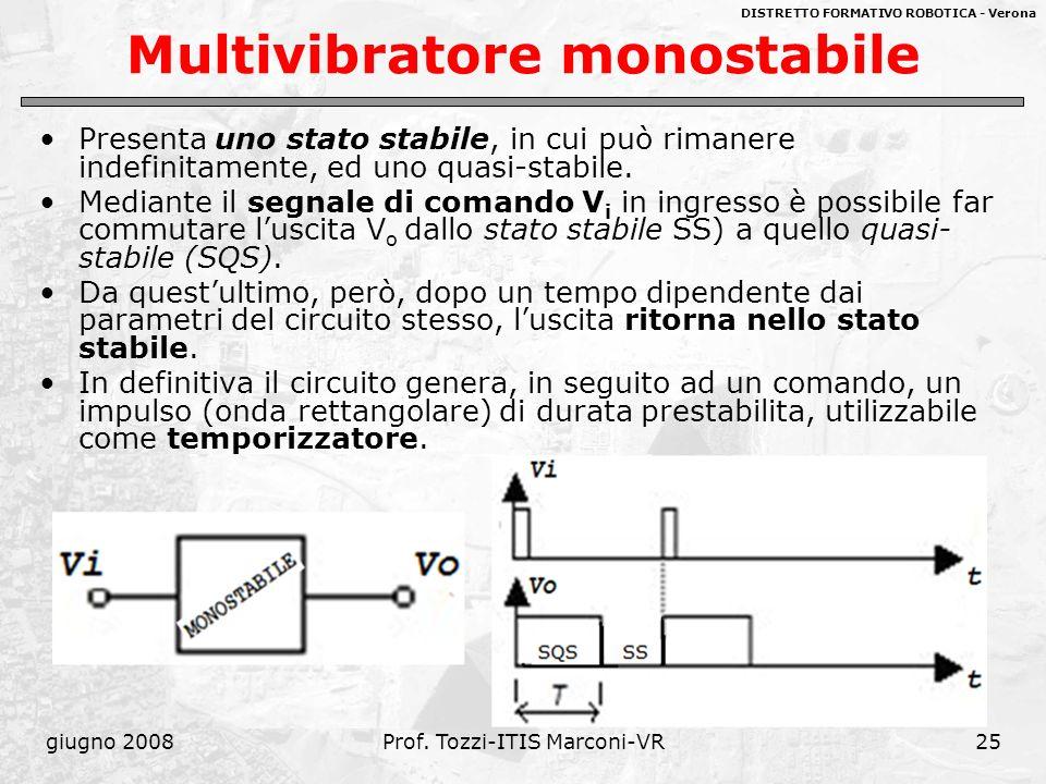 Multivibratore monostabile