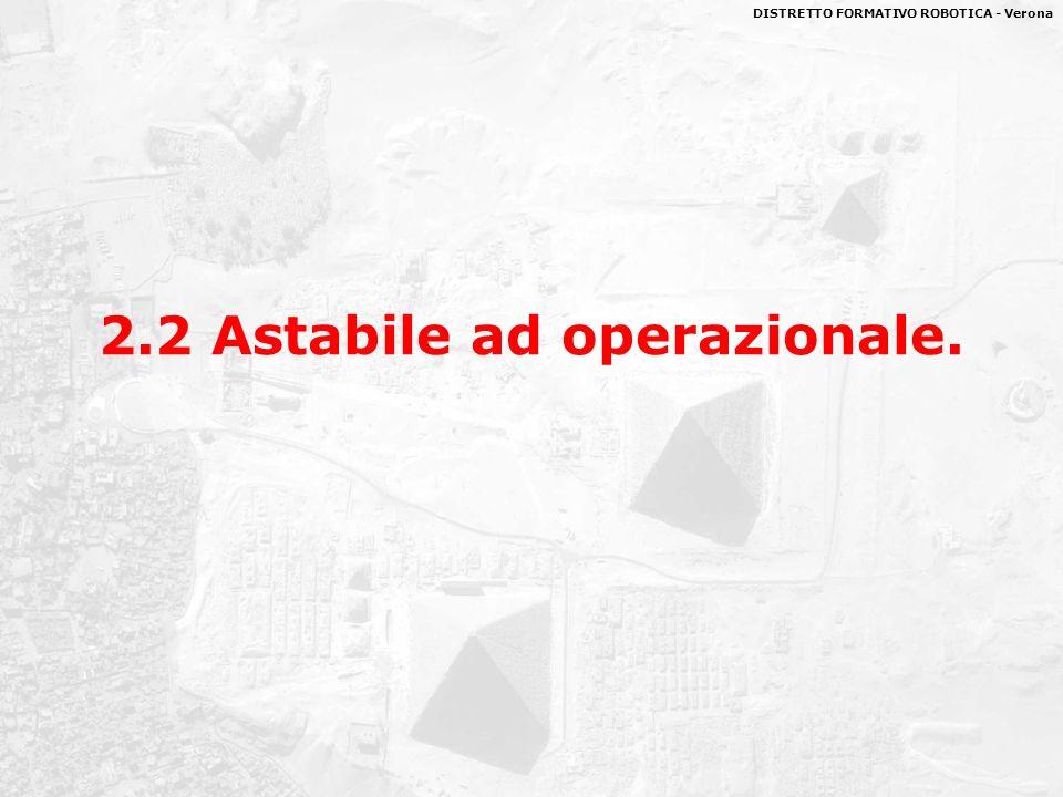 2.2 Astabile ad operazionale.