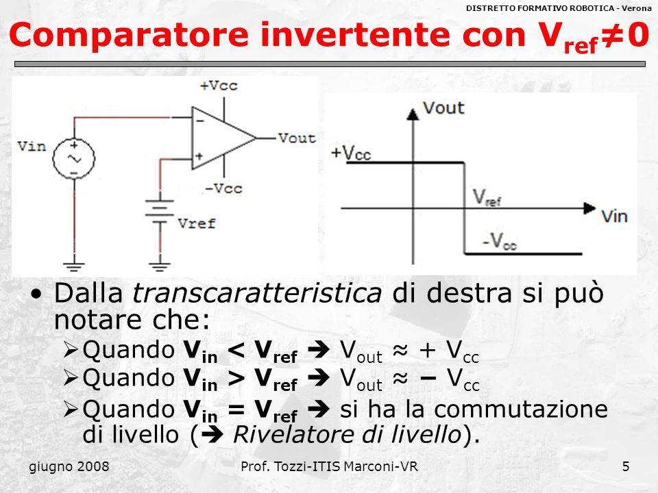 Comparatore invertente con Vref≠0