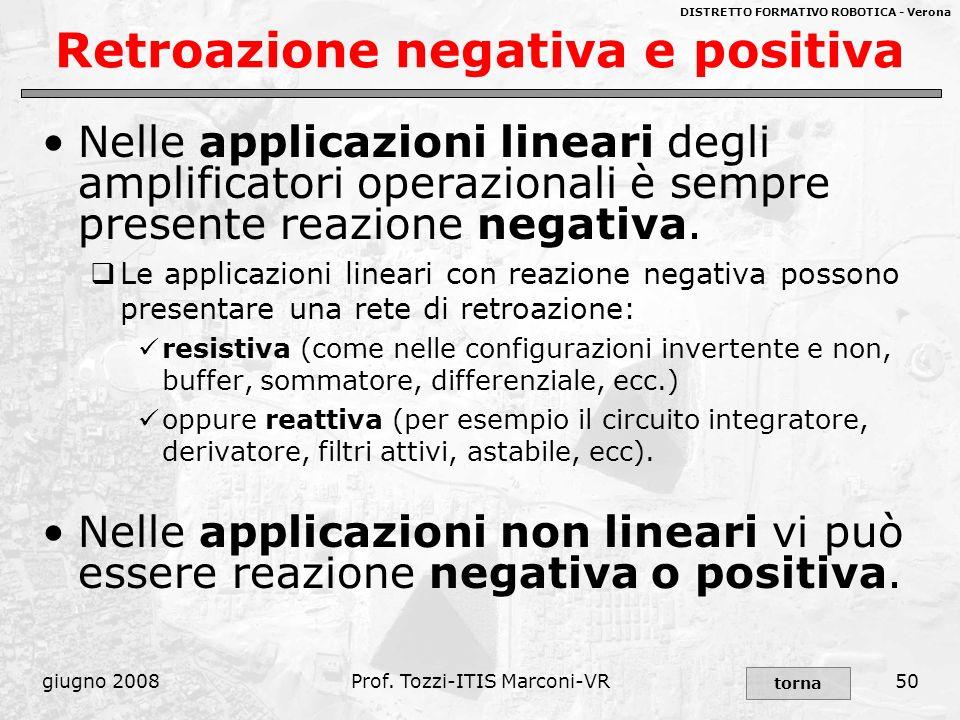 Retroazione negativa e positiva