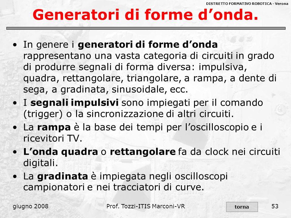 Generatori di forme d'onda.