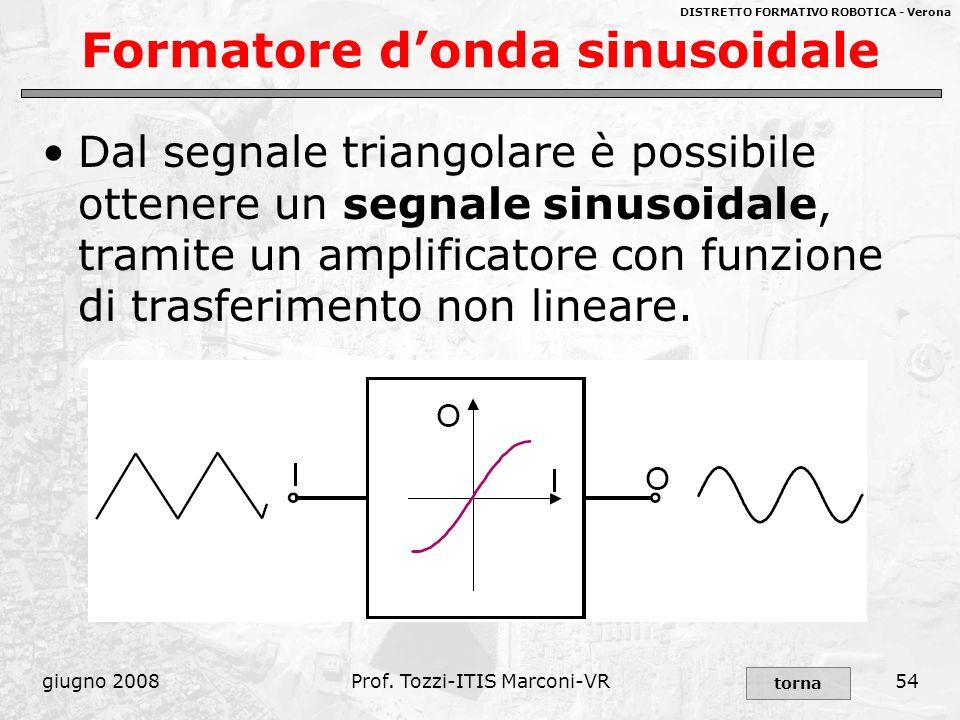 Formatore d'onda sinusoidale
