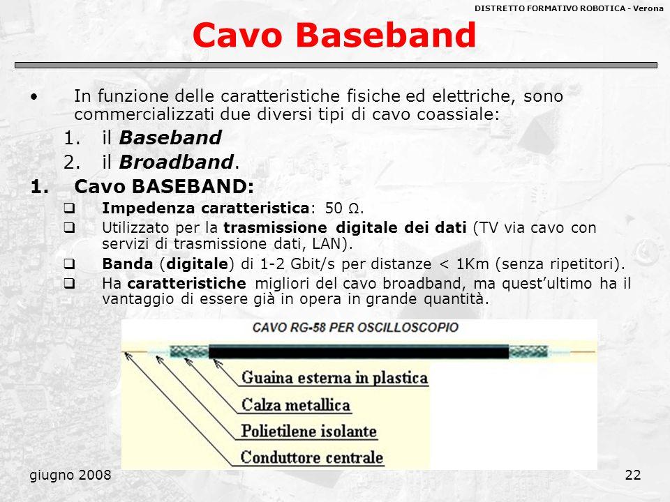 Cavo Baseband il Baseband il Broadband. Cavo BASEBAND: