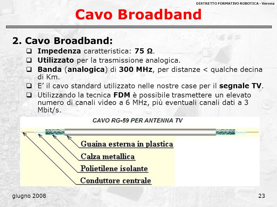 Cavo Broadband 2. Cavo Broadband: Impedenza caratteristica: 75 Ω.