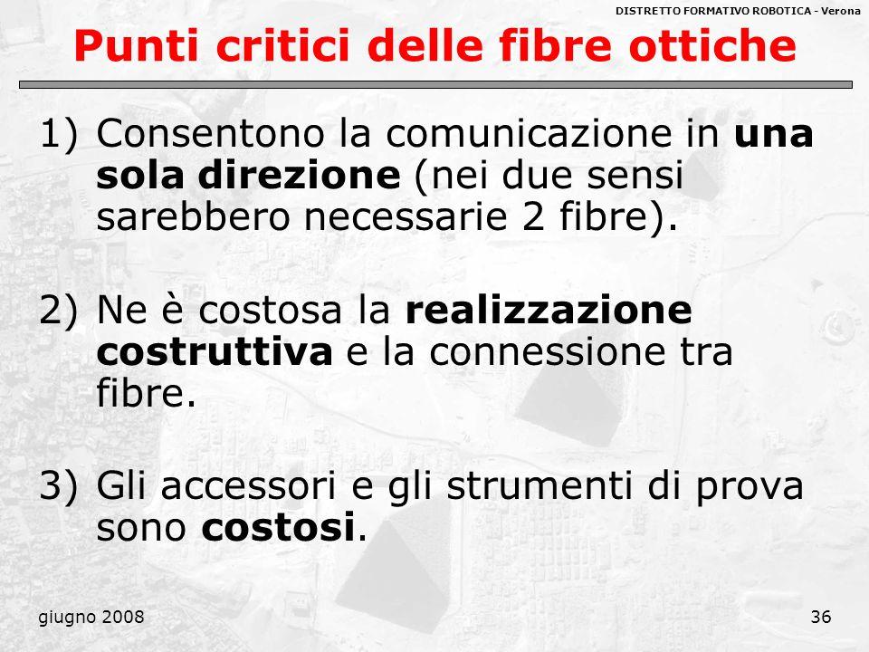 Punti critici delle fibre ottiche