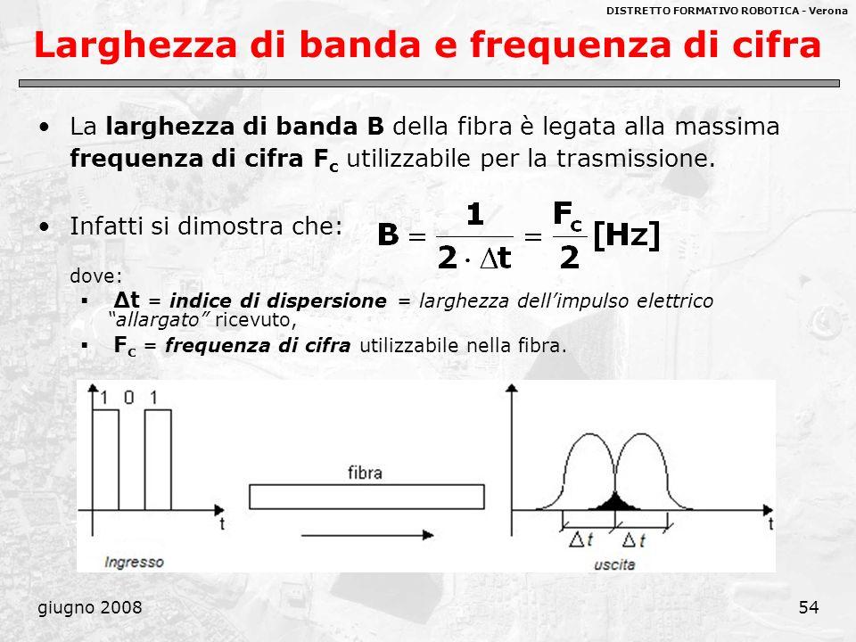 Larghezza di banda e frequenza di cifra