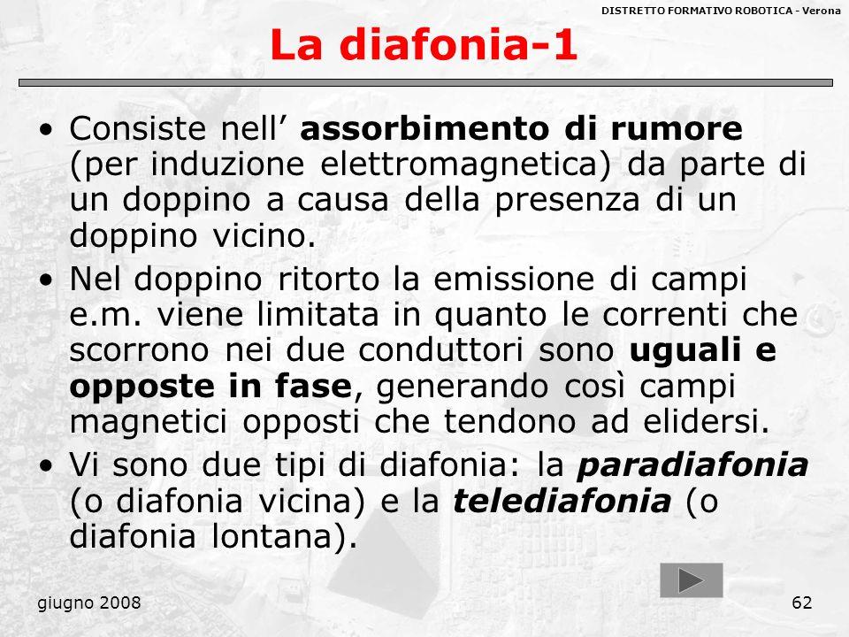 La diafonia-1