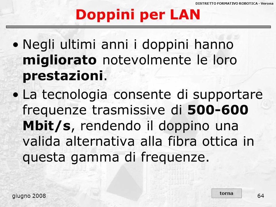 Doppini per LAN Negli ultimi anni i doppini hanno migliorato notevolmente le loro prestazioni.