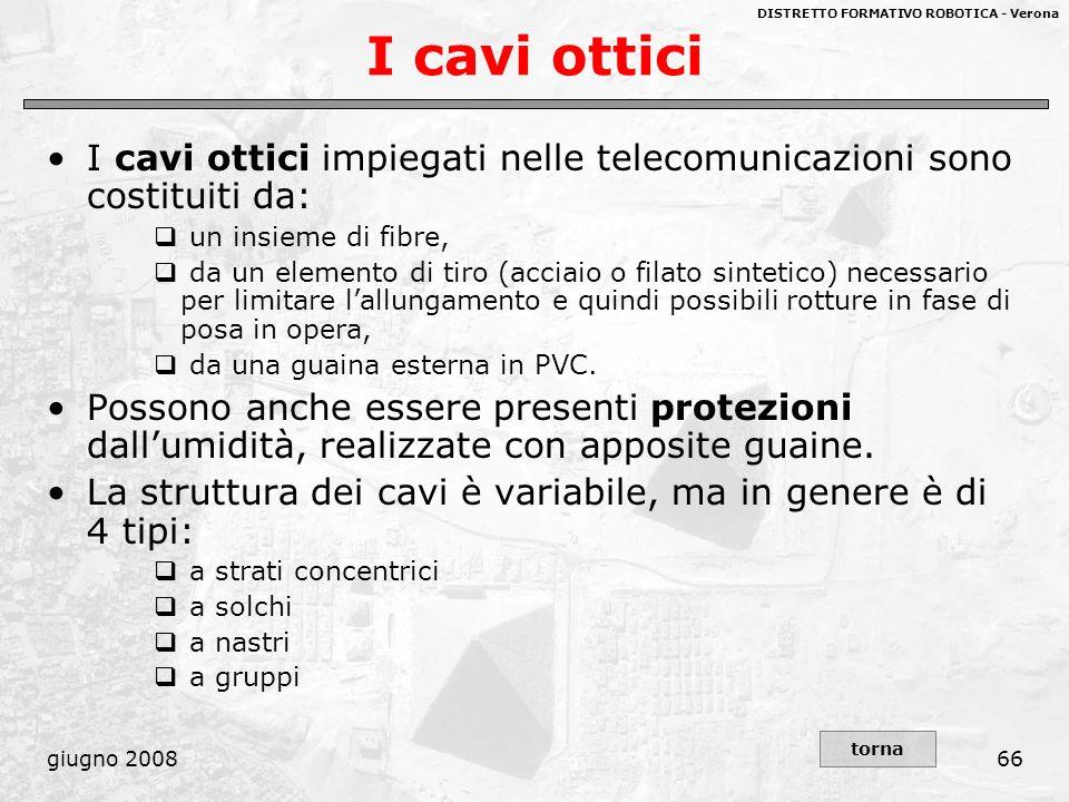 I cavi ottici I cavi ottici impiegati nelle telecomunicazioni sono costituiti da: un insieme di fibre,