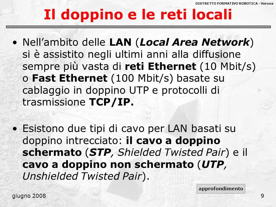 Il doppino e le reti locali
