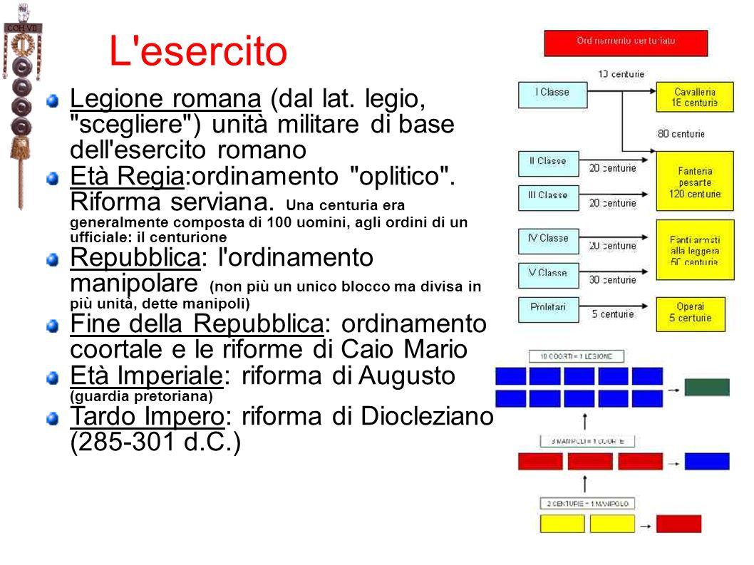 44 L esercito. Legione romana (dal lat. legio, scegliere ) unità militare di base dell esercito romano.