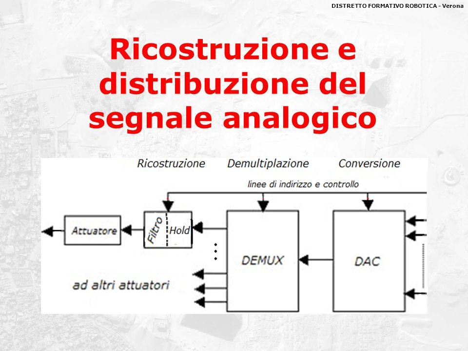 Ricostruzione e distribuzione del segnale analogico