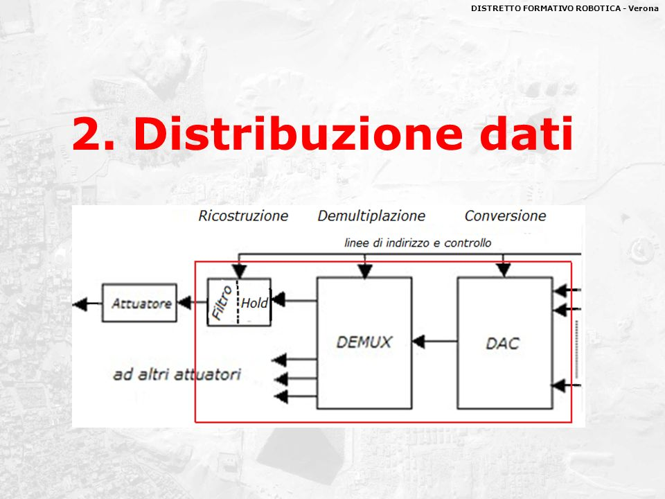 2. Distribuzione dati