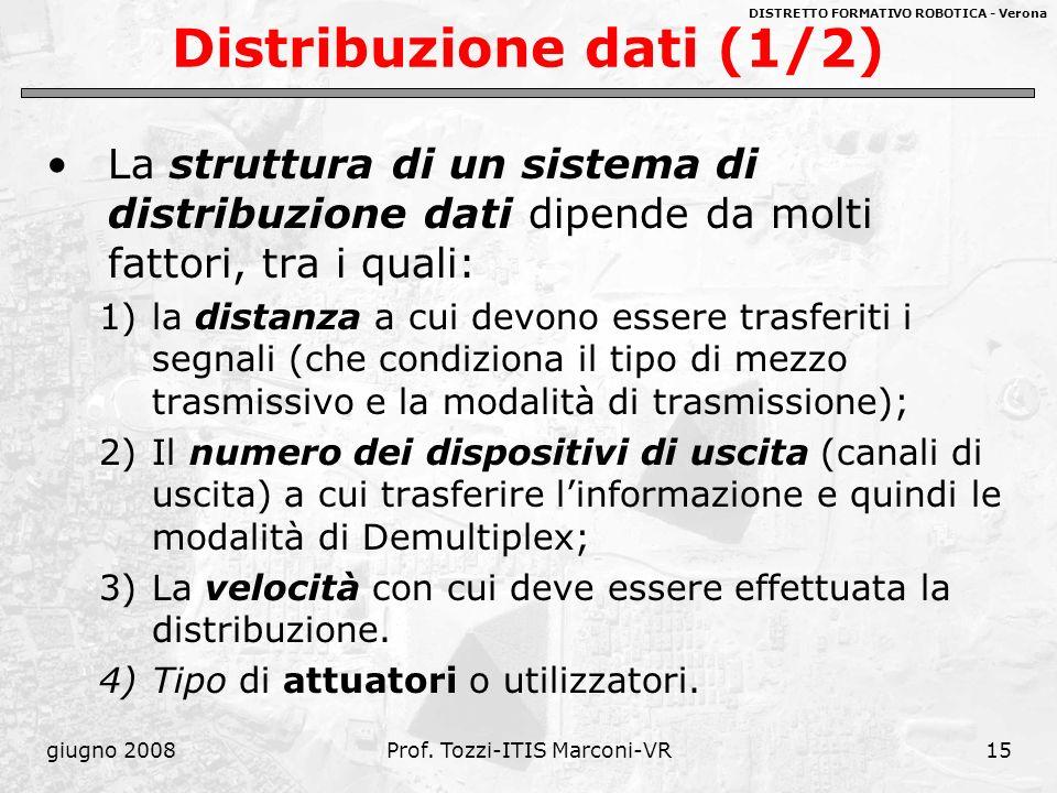 Distribuzione dati (1/2)