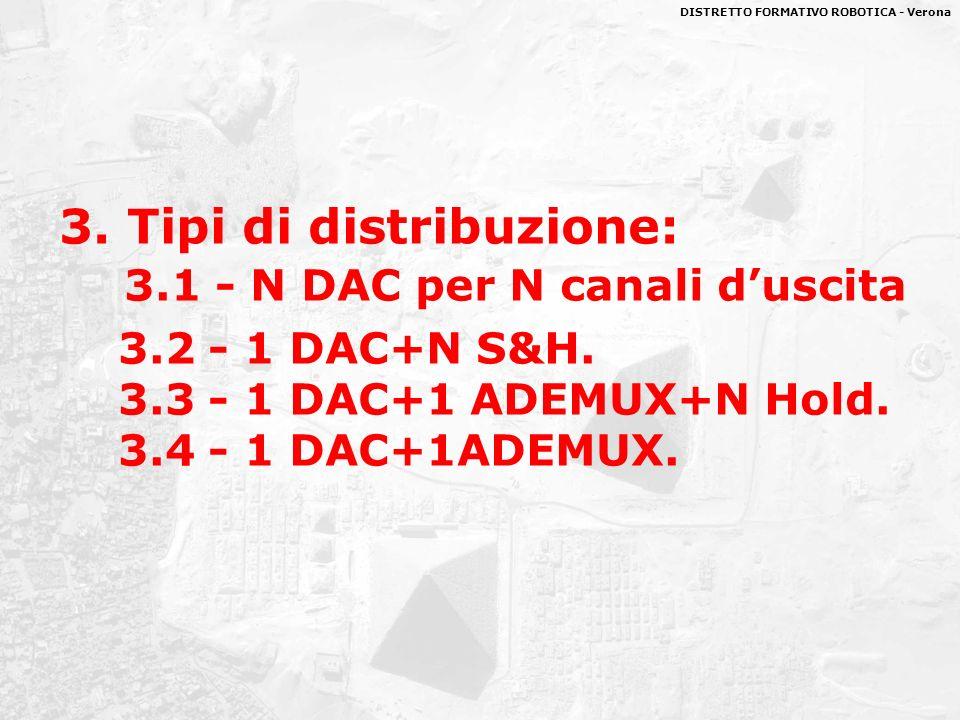 3. Tipi di distribuzione: 3.1 - N DAC per N canali d'uscita