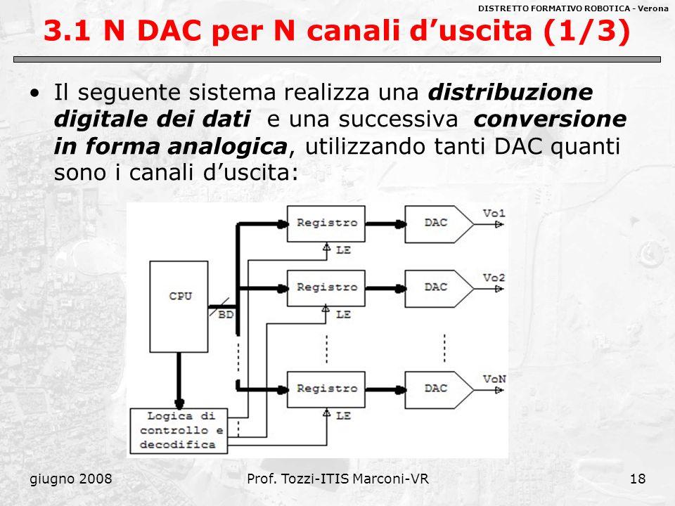 3.1 N DAC per N canali d'uscita (1/3)