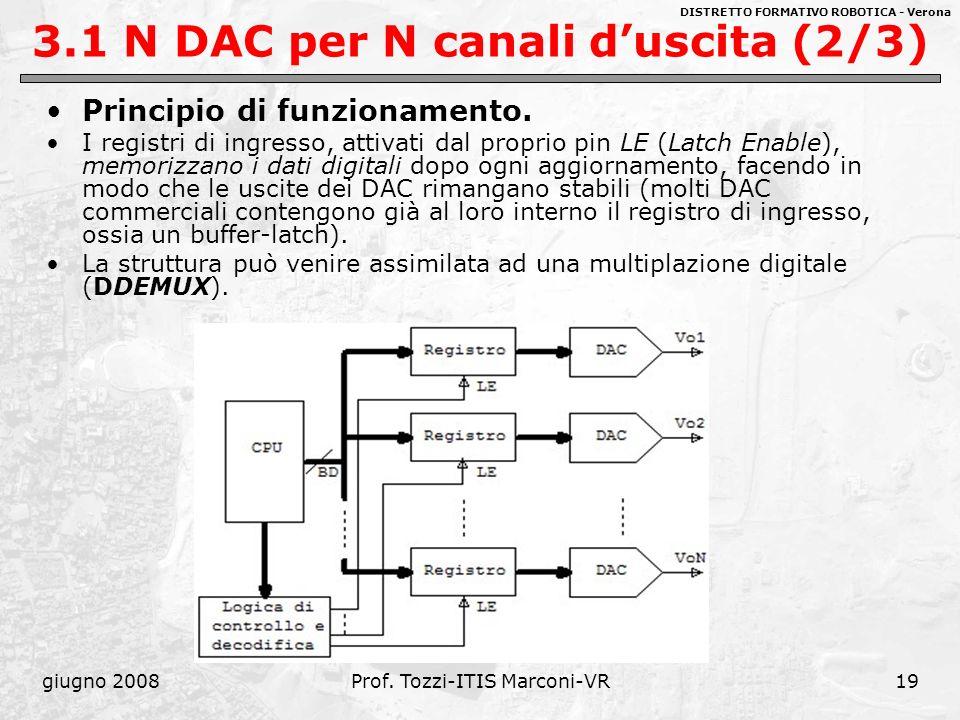 3.1 N DAC per N canali d'uscita (2/3)