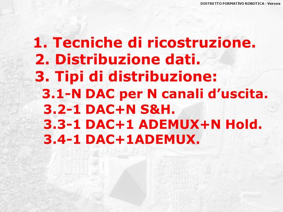 1. Tecniche di ricostruzione. 2. Distribuzione dati. 3