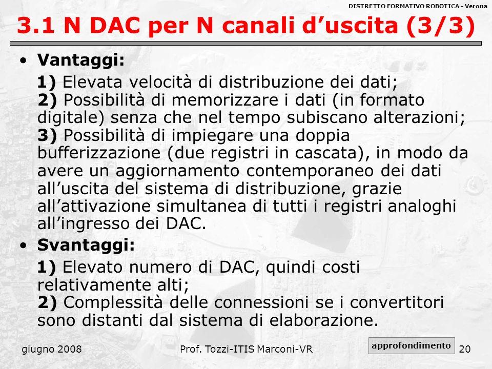 3.1 N DAC per N canali d'uscita (3/3)