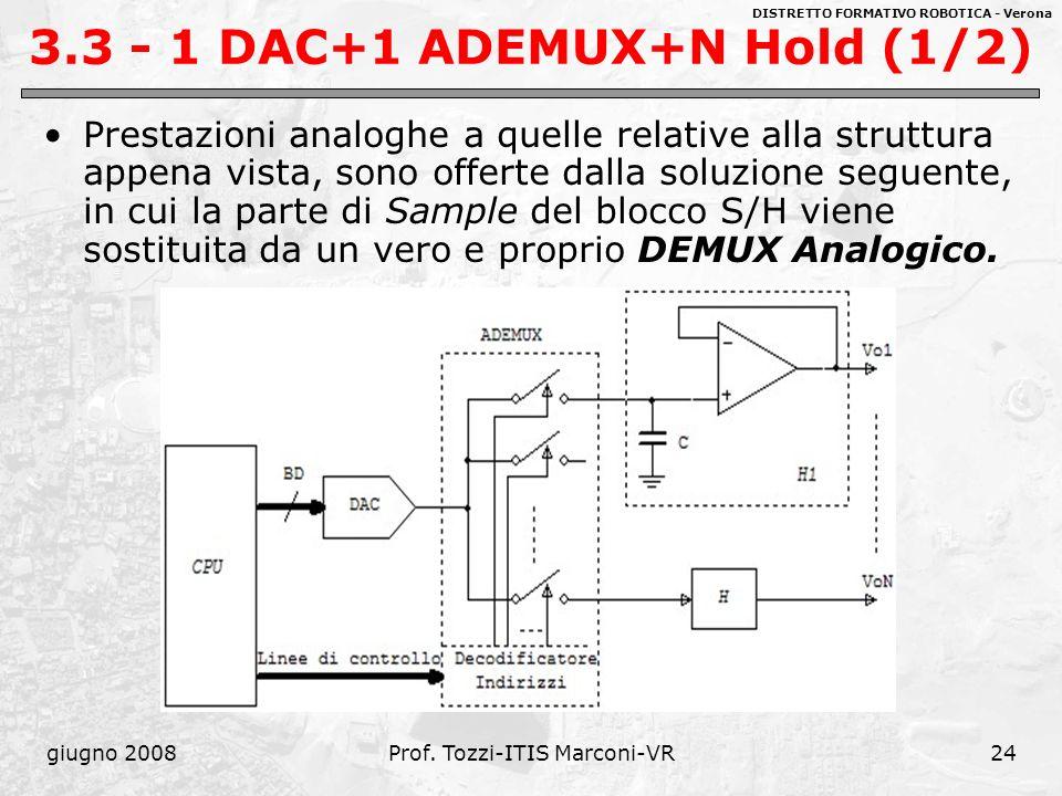 3.3 - 1 DAC+1 ADEMUX+N Hold (1/2)