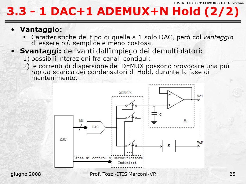 3.3 - 1 DAC+1 ADEMUX+N Hold (2/2)