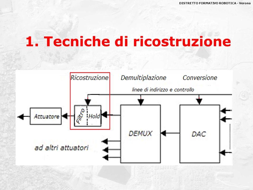 1. Tecniche di ricostruzione