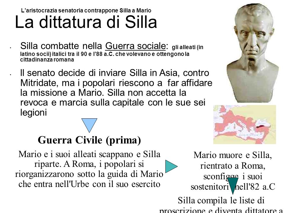 L'aristocrazia senatoria contrappone Silla a Mario La dittatura di Silla