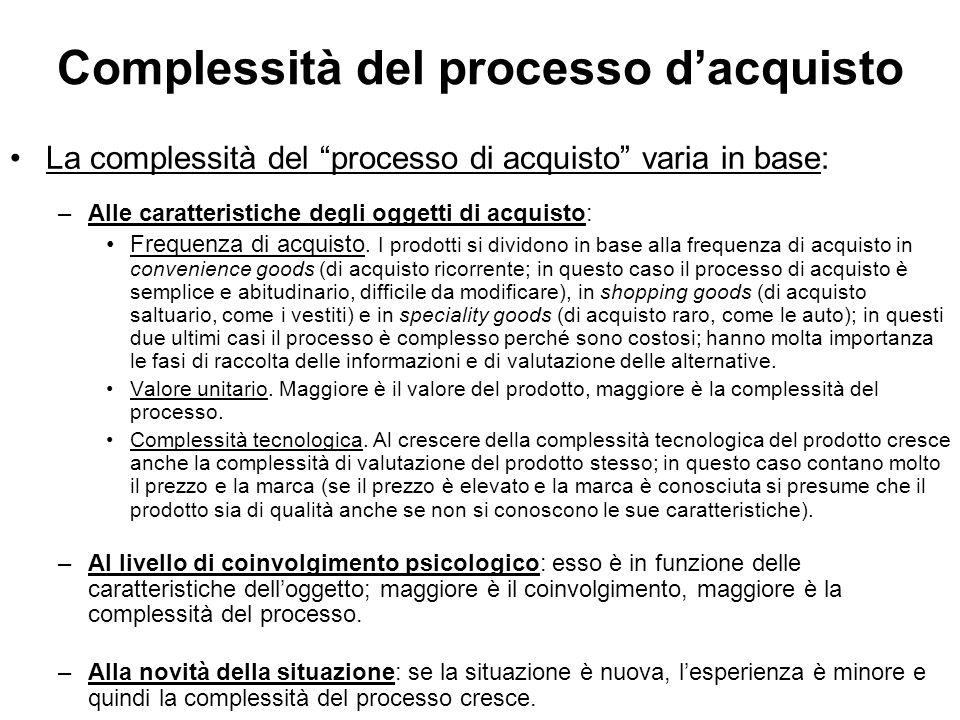 Complessità del processo d'acquisto