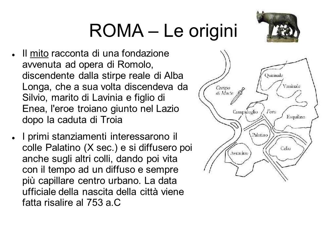 ROMA – Le origini