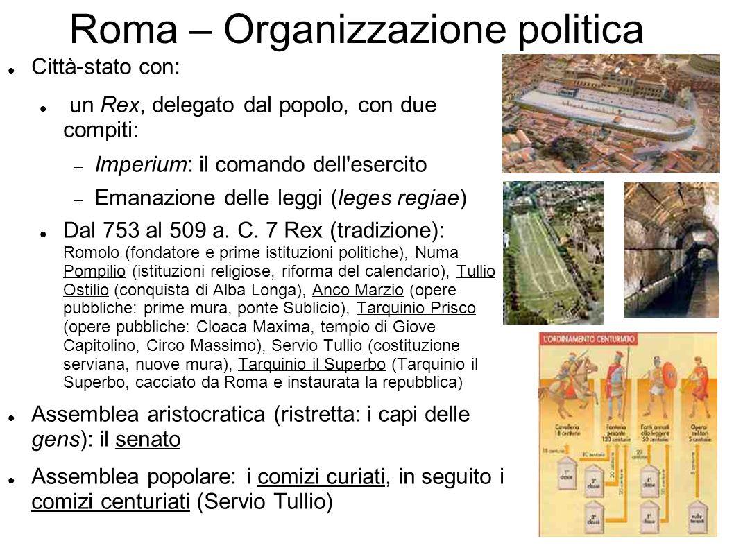 Roma – Organizzazione politica